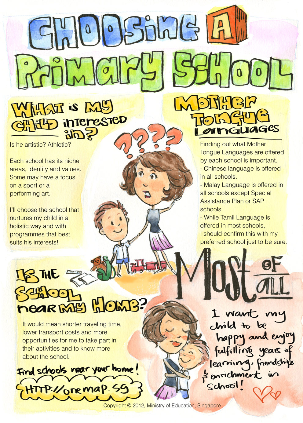 Infographic on choosing primary school.jpg
